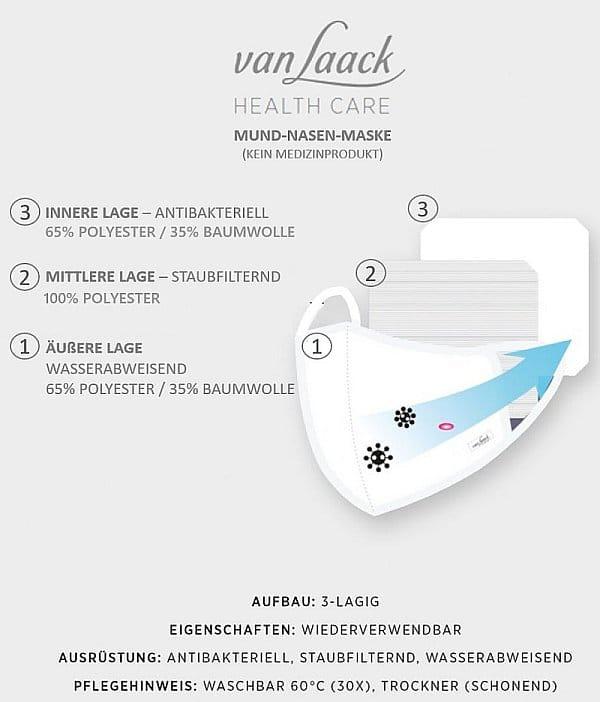 Spezifikationen mit Druck auf van Laack Mundschutzmasken